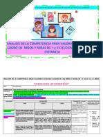 Analisis de La Competencia Para Valorar El Logro de Los Niños y Niñas de III Ciclo 3