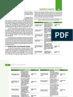 CARTILHA - Procedimentos de Licenciamento Ambiental no ES