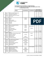 Engenharia_Produo_Civil