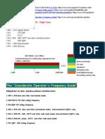 Ham Radio Frequency Chart_Text Version_002