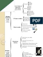 Ciencias_Biología_Clase 1_Apuntes métodos y Célula