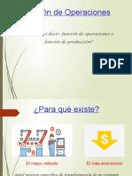 Funciones Organizacionales-Producción