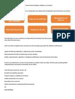 INTRODUCCION AL INTERNET DE LAS COSAS