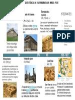 Manifestaciones Arquitectónicas de Culturas Antiguas_ Mundo - Perú