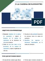 Ch1. Understanding the Supply chain_español1