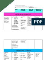 Plan Bimestral de Contenidos y Actividades Didácticas Nivel Preprimario.docx Selena.doc Plan 1