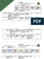 Plan Bimestral Preprimaria CLAU (1)