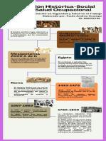 Historia de la Salud Ocupacional_ Paula Ocampo