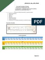Apuntes Clase 1 - Laboratorio 1