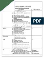 Qroc classés.docx · version 1