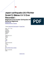 Massive Japan Earthquake (8.9 Richter Scale!!!) Makes It # 5 Ever Recorded - Magnitude 8 and Greater Earthquakes Since 1900 Sorted by Magnitude