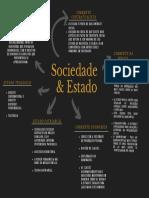 MAPA-Sociedade-e-Estado