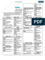 Bloque 2 - Módulo de de Normativa y Gramática
