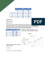 Analisis de Datos..