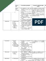Modelos de DE PSICOLOGIA