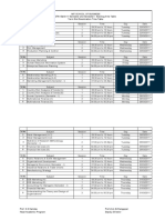 27th_Batch_Sem_IV_Term_End_time_Table