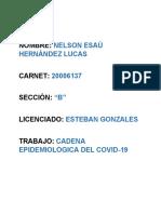 AGENTE INFECCIOSO COVID19