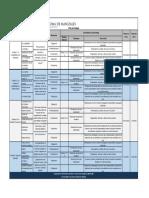 Plan de Trabajo Contabilidad Financiera Bloque a - 2021-01
