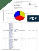 Informe inspeccion termografica polines 120CV005 (30.12.2019)