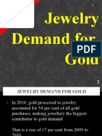 Jewelry Demand for Gold