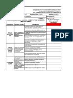 RUBRICAS FISICA 10  AÑO 2021 contingencia