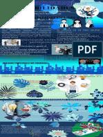 Infografia de Habilidades