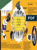 Infografia sensores