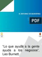 2 EL ENTORNO DE MARKETING