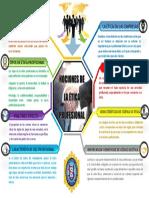 Infografia_ética_profesional