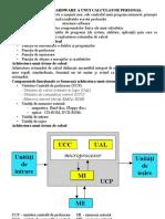 Structura hardware a unui calculator personal