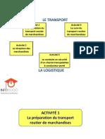 Presentation_des_activites