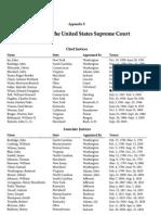 Black's Law 9th Edition - 32 - Appendix E - Members of the United States Supreme Court
