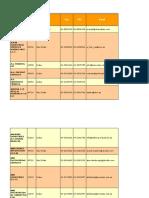 Copy of UAE OIL & GAS DIRECTORY