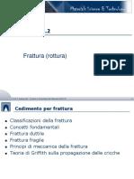 32 - Frattura SI
