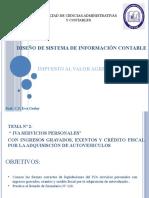 IVA Servicios Personales relacionados a la actividad exenta y gravada.