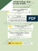 Infografía de Industria