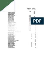 calificaciones decimo adm empresas 2011