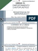 RESISTENCIA DE MATERIALES 2_UNIDAD 5 COMPORTAMIENTO ELASTOPLASTICO