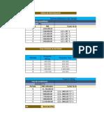 Excel Evidencia 2