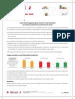 Communiqué Financier au 30-06-2019