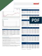 CFG Bank Capital Markets - Weekly du 15-03-2021 au_19-03-2021[793]