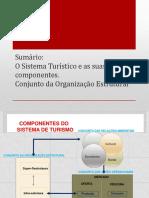 Conjunto da Organização Estrutural