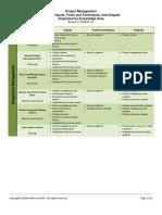 PMBOKV4_ITTO_42_Processes