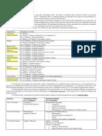 17 Comunicado Apoderados (Proceso Evaluativo 1º Semestre)