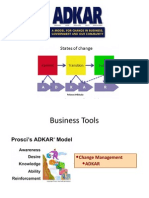 ADKAR Change Management Model Slides