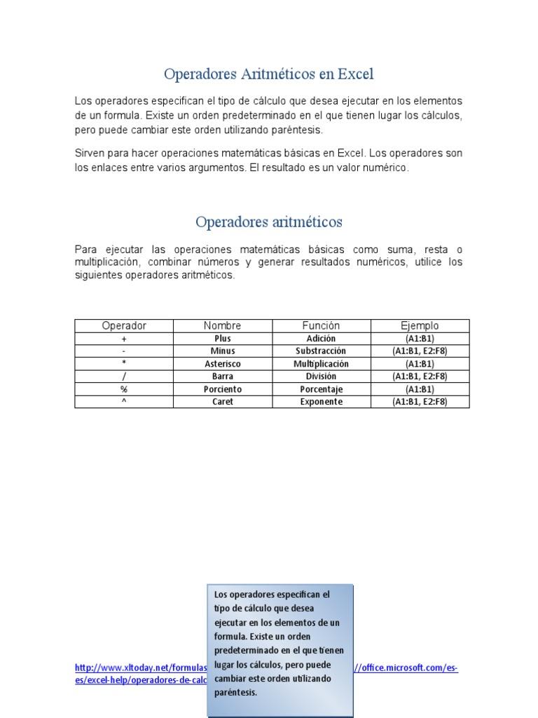 Operadores Aritméticos en Excel