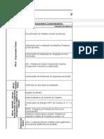 Matriz de Requisitos Legais Brasil