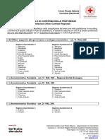Selezione Officer Comitati Regionali -Modulo Di Conferma Preferenze