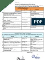 COMISIONES VIRGENCITA DE CHAPI-2021-AREA TECNICA (2)_signed (1)