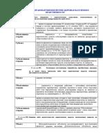 1-Таблицы по  9 теме